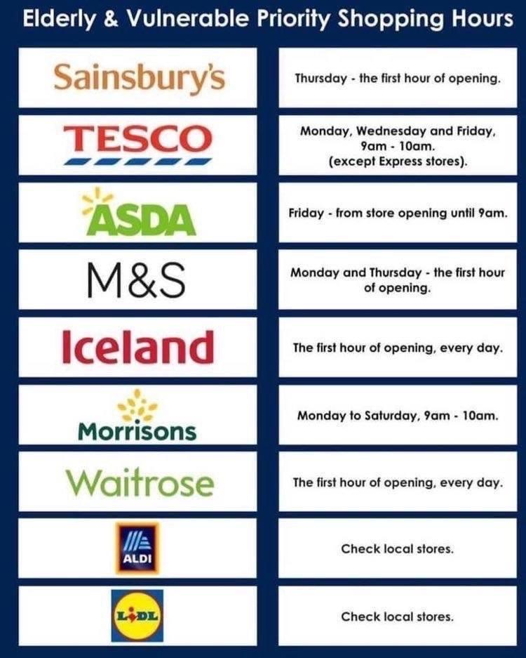 Supermarket opening